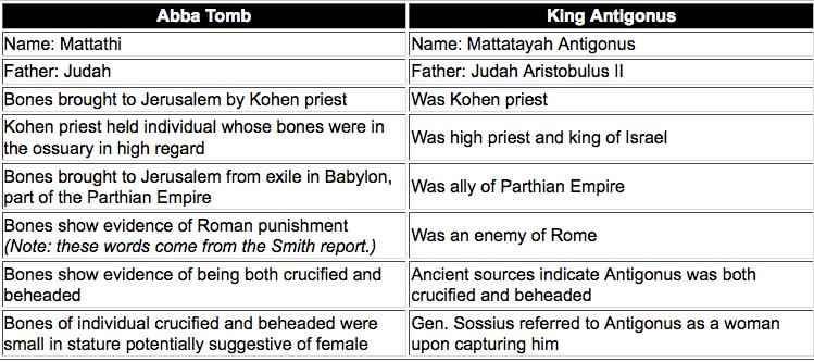 AbbaTomb Antigonus